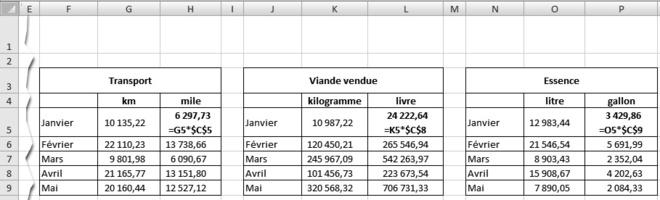 PDF Exercices Excel en pdf avec correction | Cours Excel