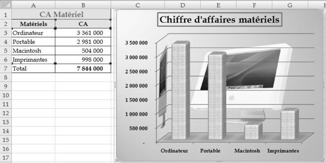 PDF Excel 2010 cours et exercices d'application | Cours informatique