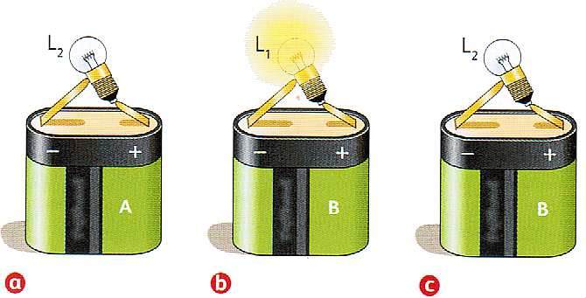 Faconet Rallonge /électrique HQ de qualit/é sup/érieure avec fiche plate /à 90/° et c/âble dalimentation gain/é de textile de 3 m.
