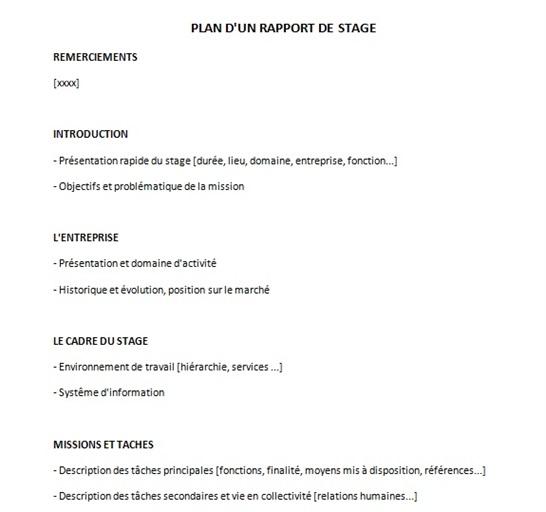 Modèles De Rapport De Stage Sur Word à Télécharger