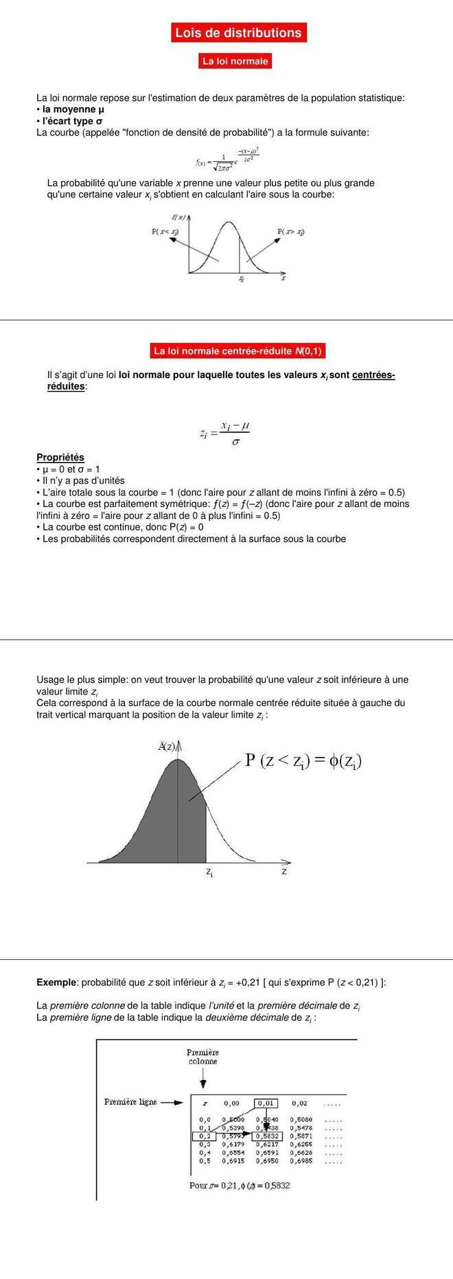 Pdf Cours De Statistique Pour Debutant La Loi Normale Cours Statistique