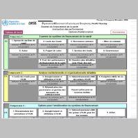 Xls Modele De Tableau De Bord Indicateur Sur Excel A Telecharger