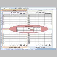 Xls Excel Template Key Performance Indicators Excel Templates