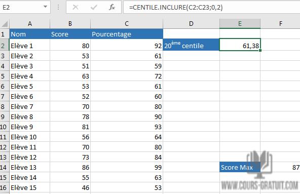 Comment Calculer Un Pourcentage Sur Excel